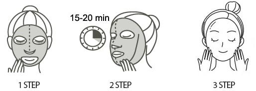 Схема применения тканевой маски в блоге интернет-магазина Wowcream от 26.10.2018