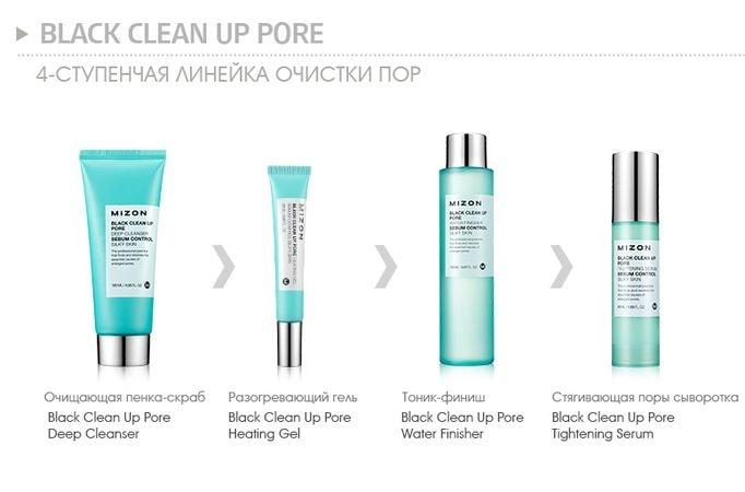 Серия Black Clean Up Pore